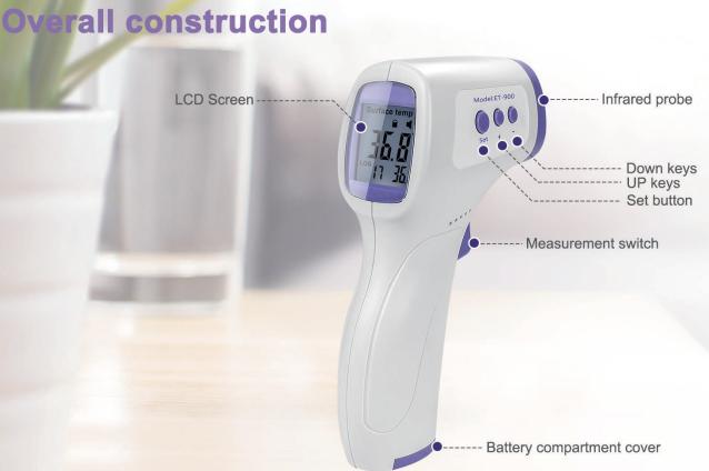 Бесконтактный термометр для 100% уверенности